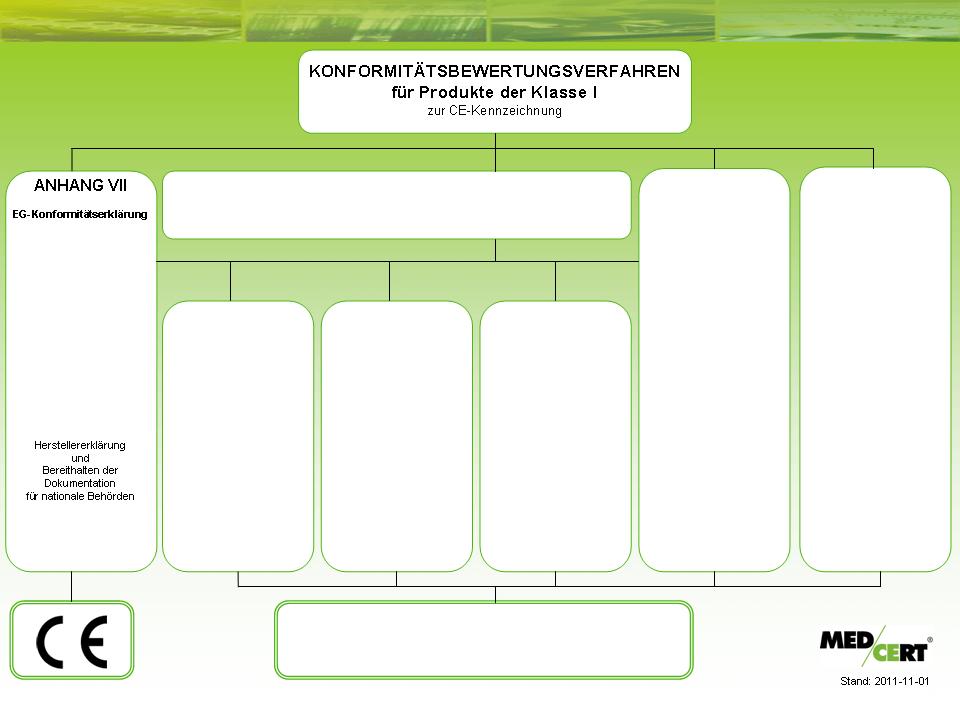 ProduktKlasse_i