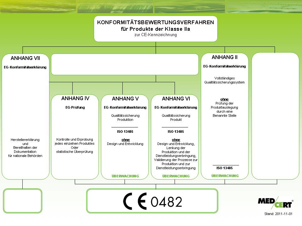 ProduktKlasse_iia