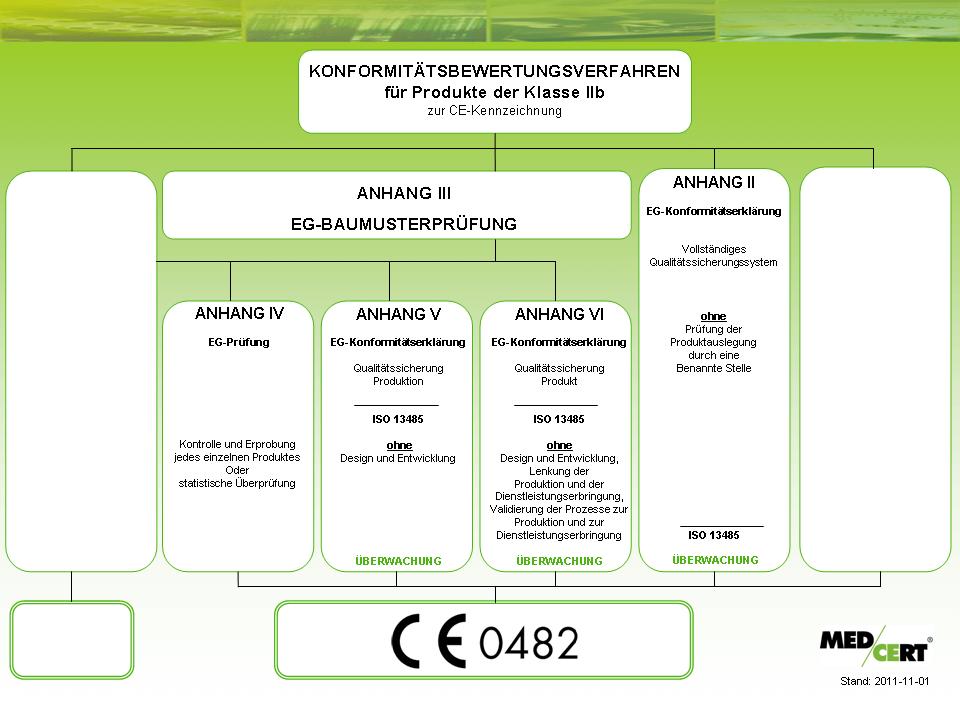 ProduktKlasse_iib